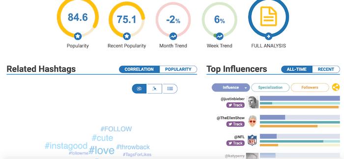 Best Instagram Hashtags - Hashtagify - Sked Social