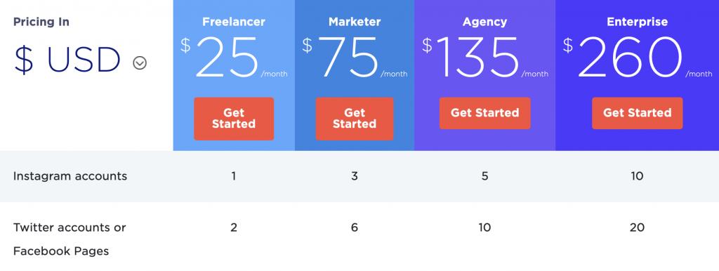 Sked Social pricing plan