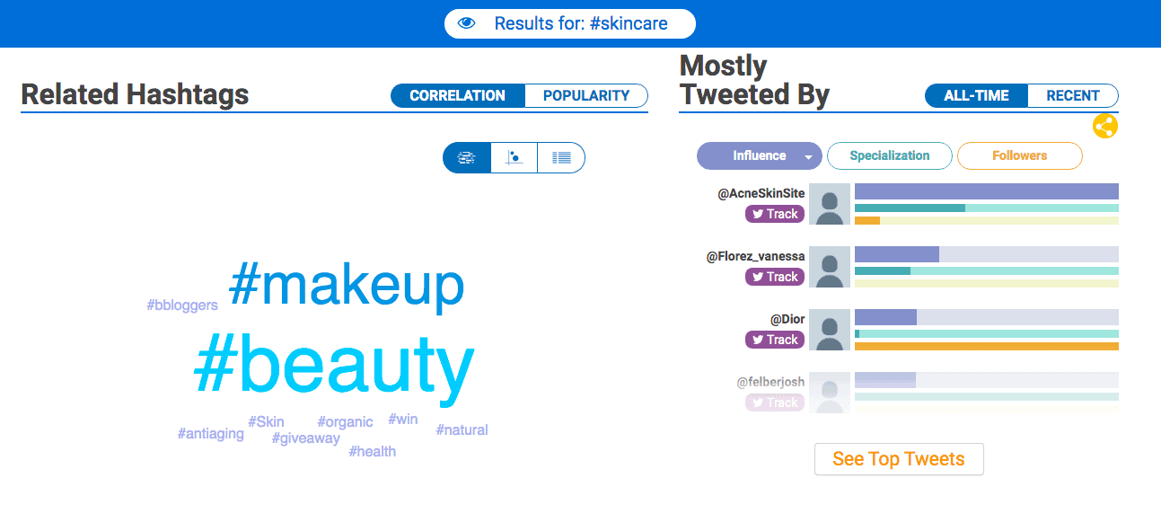 Hashtagify hashtag search results for beauty