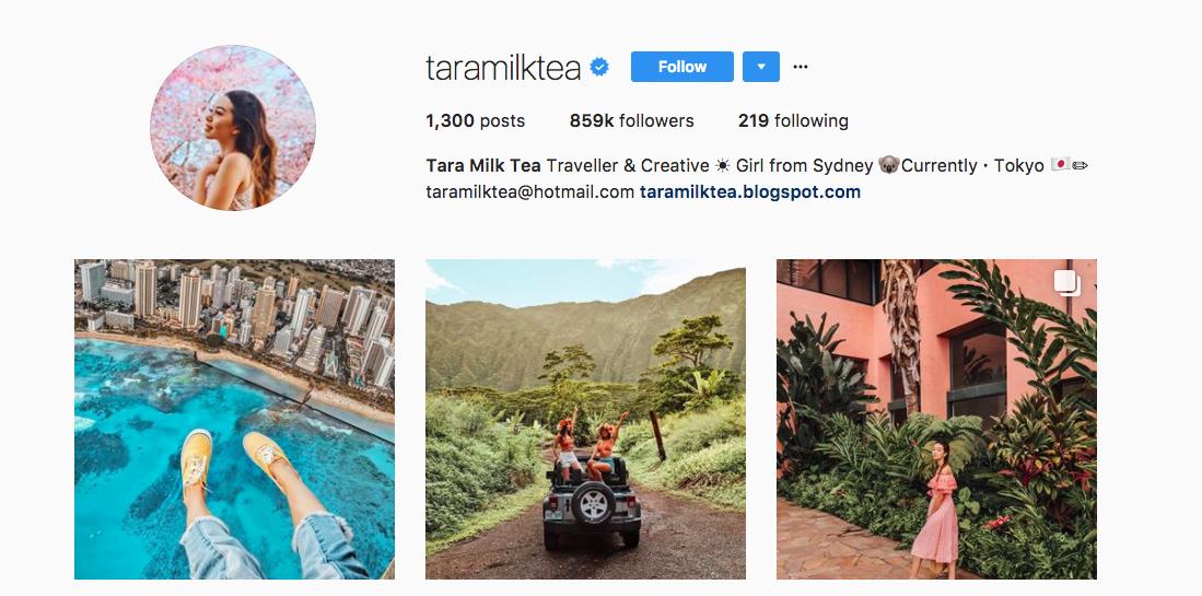 Instagram Post Ideas - Sked Social